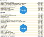 تكلفة المعيشة فى الامارات - الطعام و التسوق.png