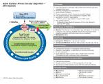 2010-Integrated_Updated-Circulation-ACLS-Cardiac-Arrest-Circular-Algorithm.png